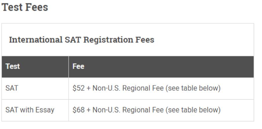 test-fees